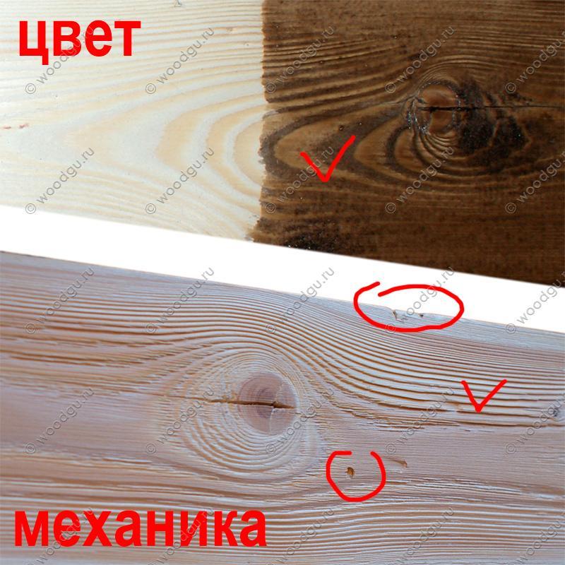 Как состарить древесину своими руками 608